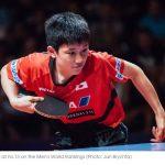 2017年9月版張本智和卓球世界ランキング自己最高の13位