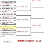 2017年スウェーデンオープン。張本智和選手はシングルスで出場11月16日から