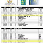 2017 卓球ワールドツアーグランドファイナル in カザフスタン 張本 智和選手は12月14日から登場。