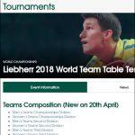 2018世界卓球選手権ハルムスタッド(団体戦)開催 4月29日から5月6日まで。張本智和選手出場試合