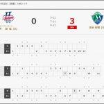 Tリーグ 張本智和選手出場試合 結果情報 2018年10月開催分